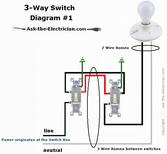 Wiring Diagram Of A 3 Way Switch : Way switch wiring diagram variations science project