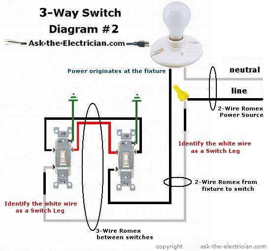 how to wire 3 way switches. Black Bedroom Furniture Sets. Home Design Ideas