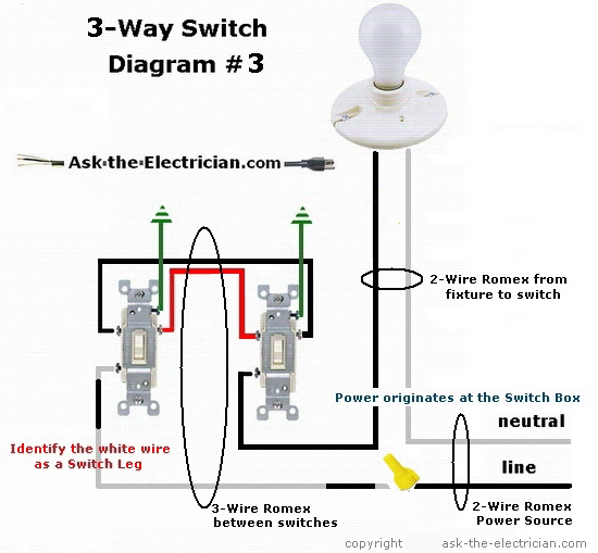 Wiring Diagram Switch Leg : How to wire way switches