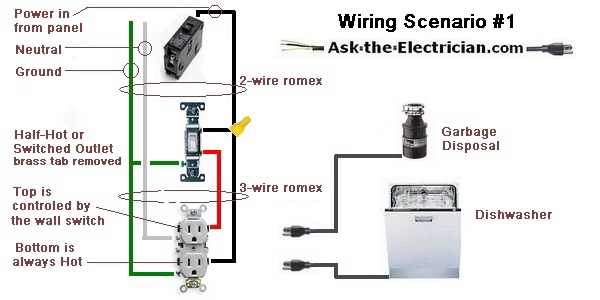 wiring diagram dishwasher disposal wiring diagram dishwasher pump motor wiring diagram