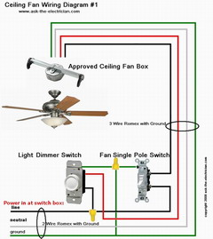 Fan wiring red black white basic guide wiring diagram ceiling fan switches thenest rh forums thenest com ceiling fan wires red black white bathroom fan asfbconference2016 Image collections